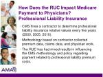 how does the ruc impact medicare payment to physicians professional liability insurance
