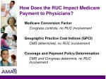 how does the ruc impact medicare payment to physicians