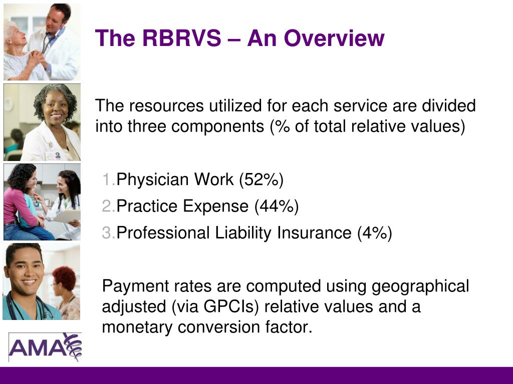 The RBRVS – An Overview