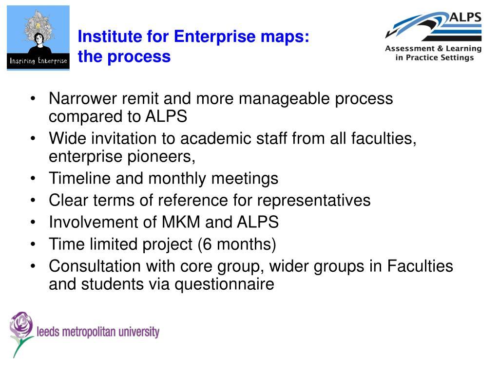 Institute for Enterprise maps: