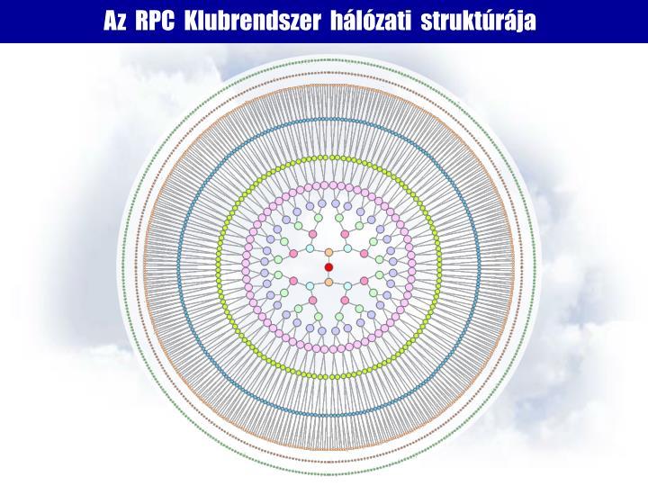 Az  RPC  Klubrendszer  hálózati  struktúrája