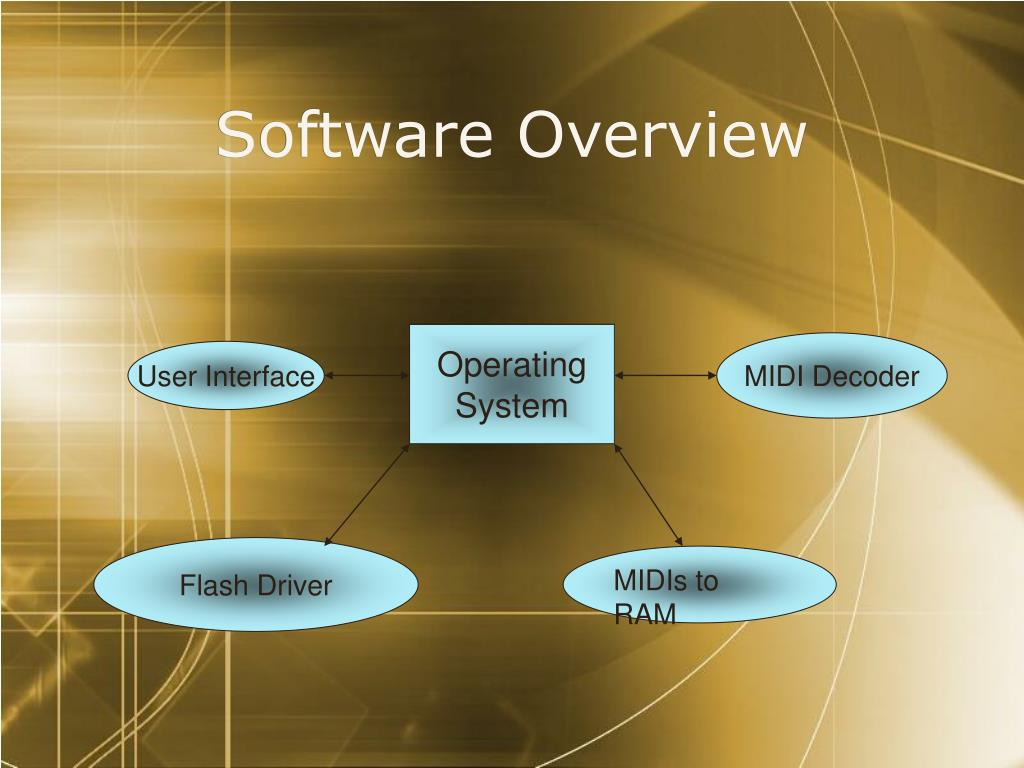 Software Overview