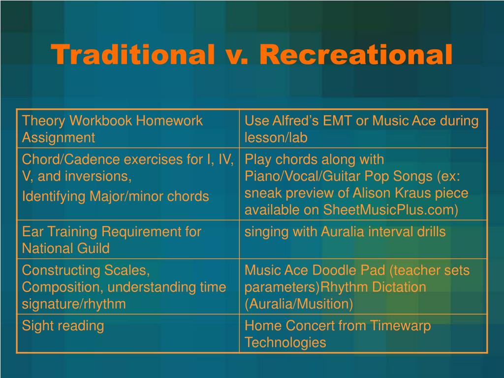 Traditional v. Recreational