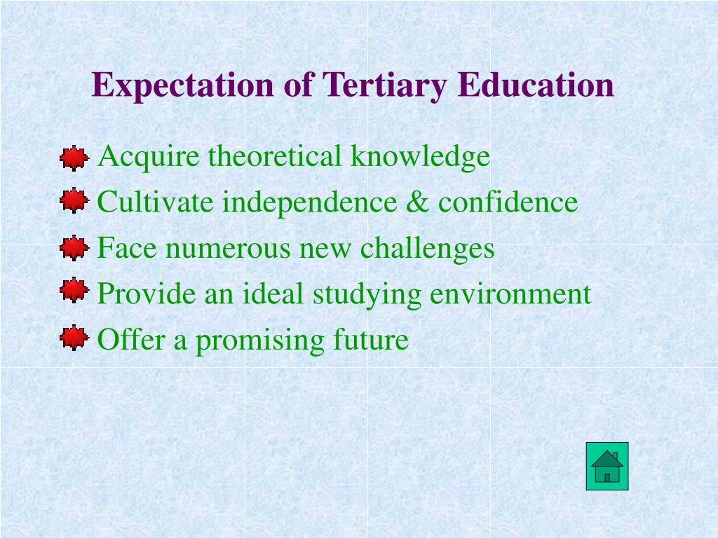 Expectation of Tertiary Education