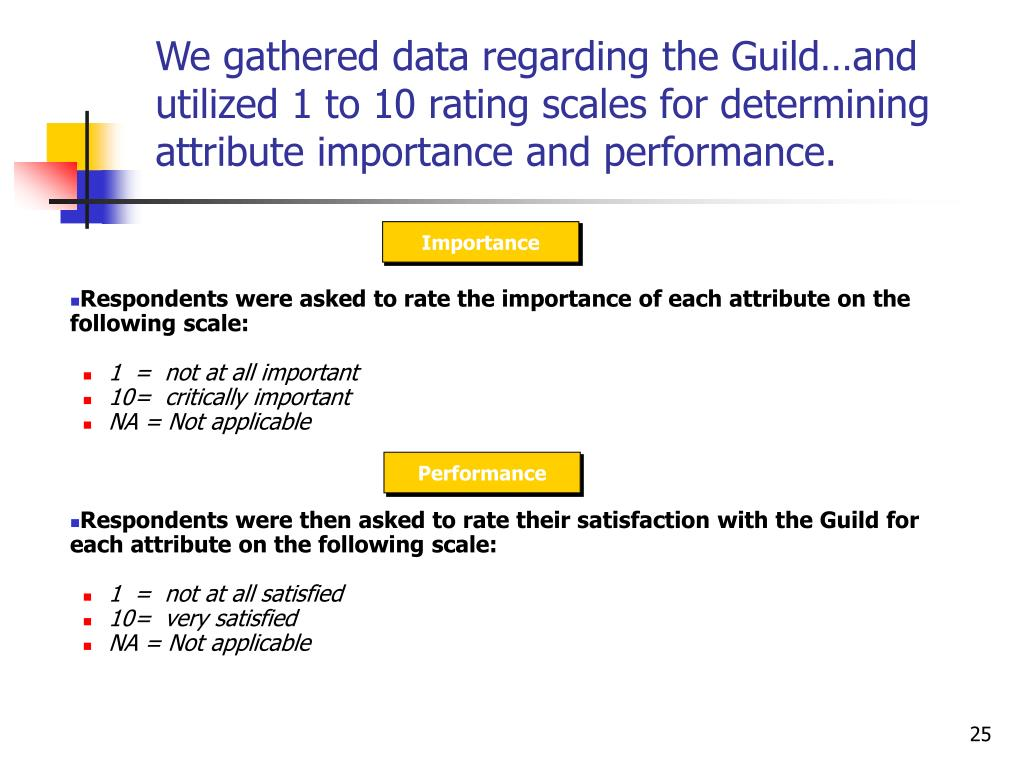 We gathered data regarding the Guild…and utilized 1 to 10 rating scales for determining attribute importance and performance.