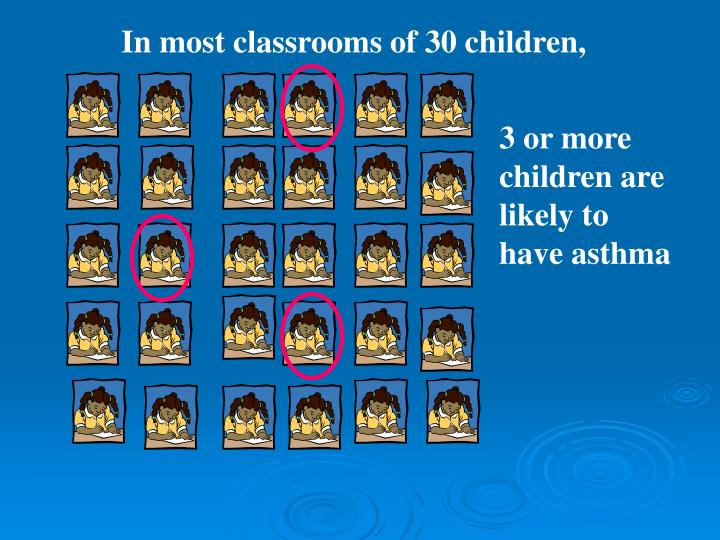 In most classrooms of 30 children,