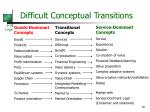 difficult conceptual transitions