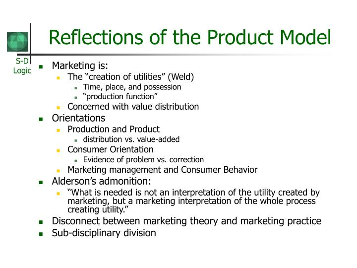 Reflections of the Product Model