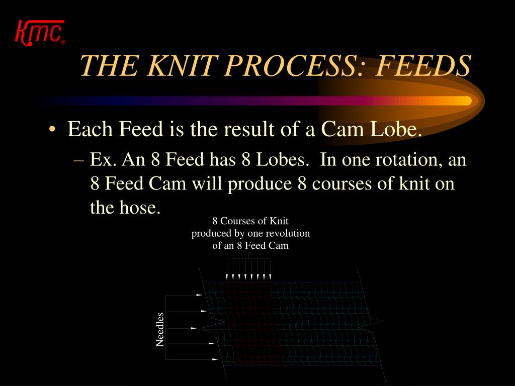 THE KNIT PROCESS: FEEDS