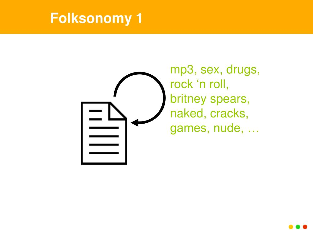 Folksonomy 1