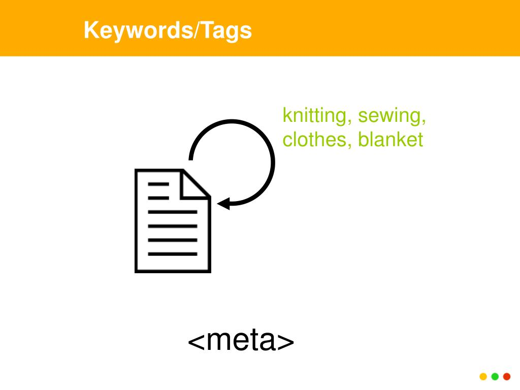 Keywords/Tags
