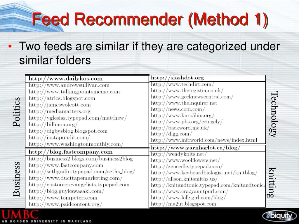 Feed Recommender (Method 1)