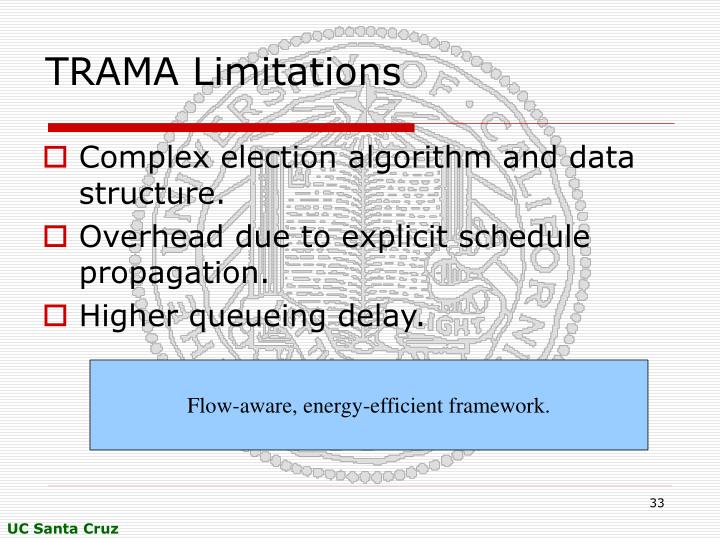 TRAMA Limitations