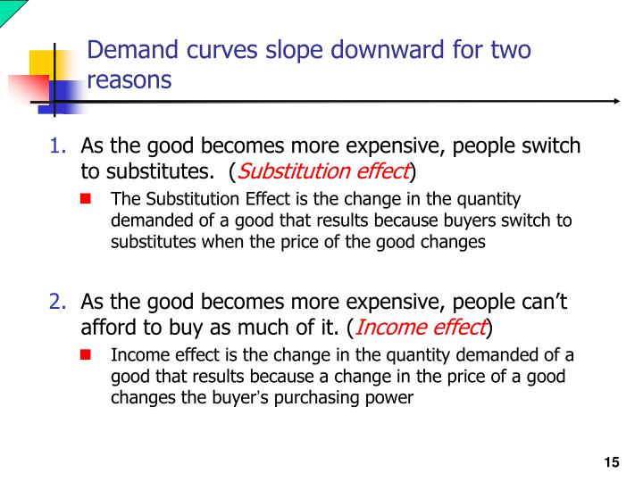 Demand curves slope downward for two reasons