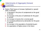 determinants of aggregate demand a summary