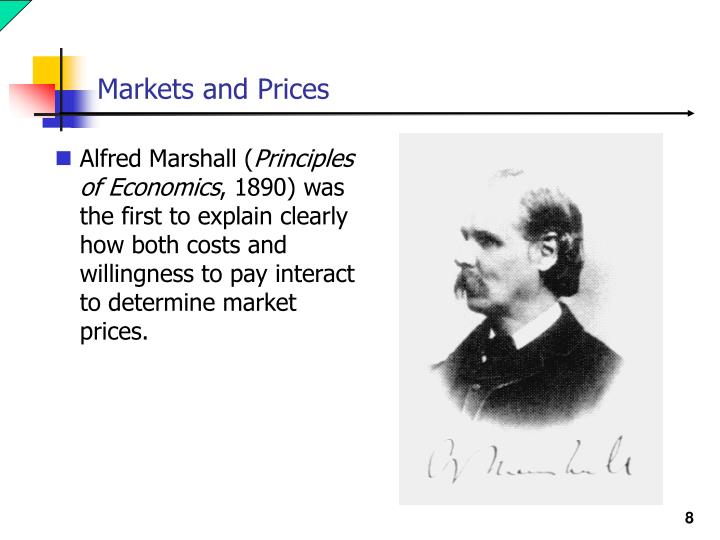 Markets and Prices