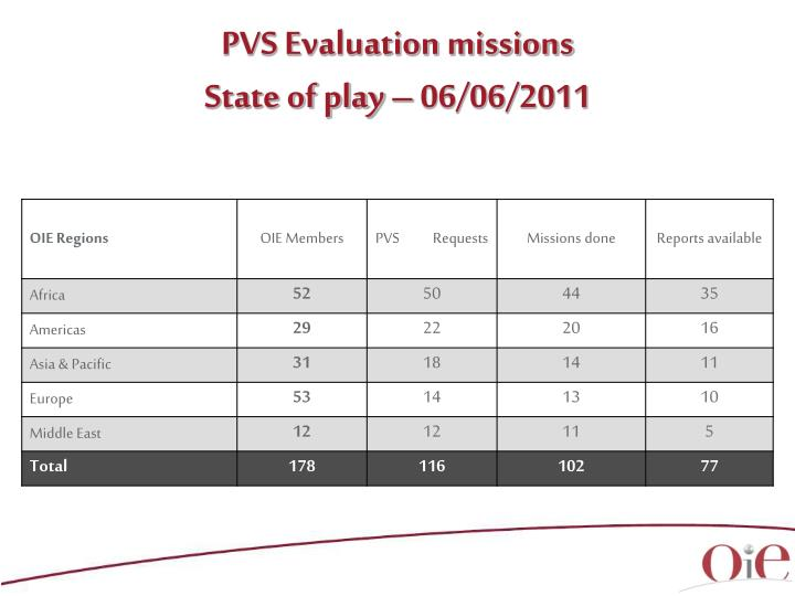 PVS Evaluation missions