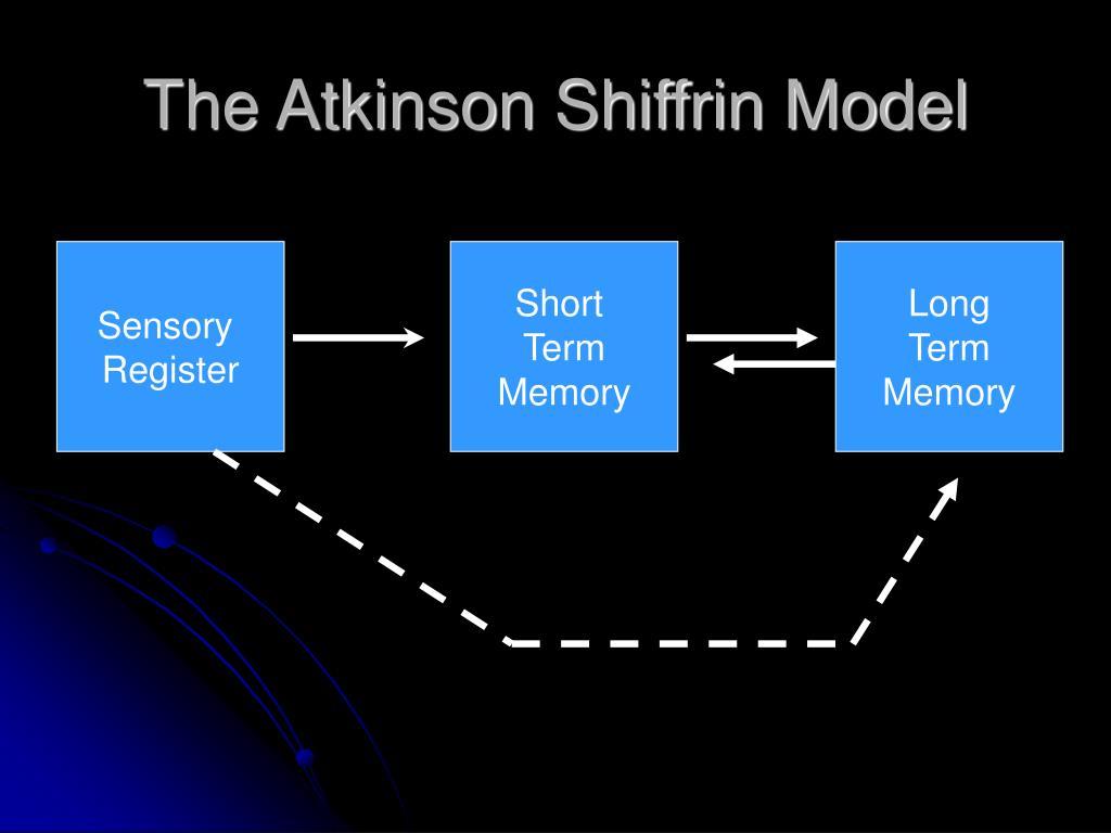 The Atkinson Shiffrin Model