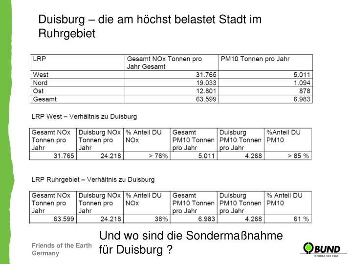 Duisburg – die am höchst belastet Stadt im Ruhrgebiet