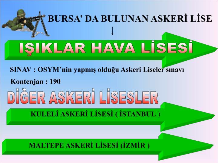 BURSA' DA BULUNAN ASKERİ LİSE