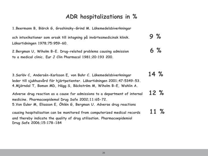 ADR hospitalizations in %