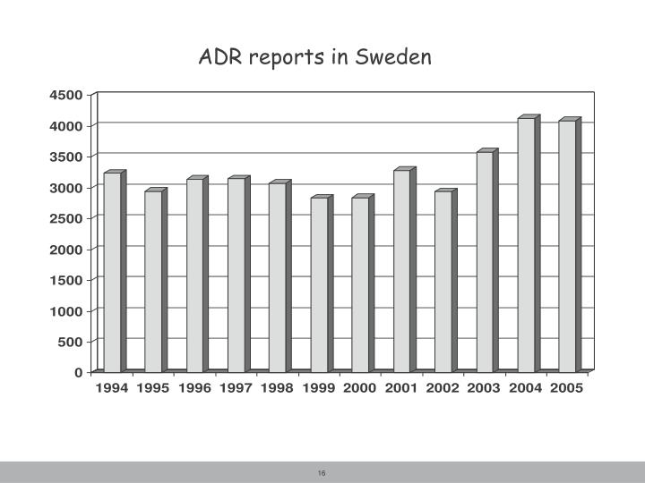ADR reports in Sweden