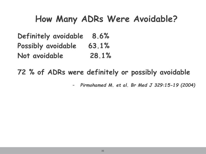 How Many ADRs Were Avoidable?