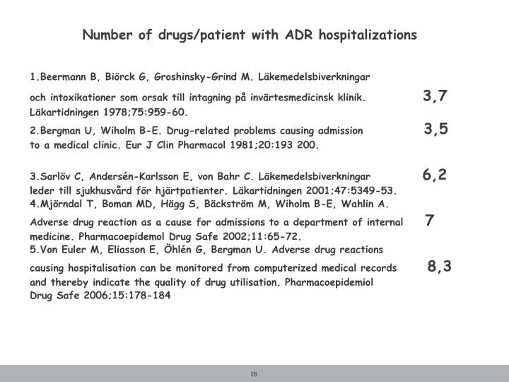Number of drugs/patient with ADR hospitalizations