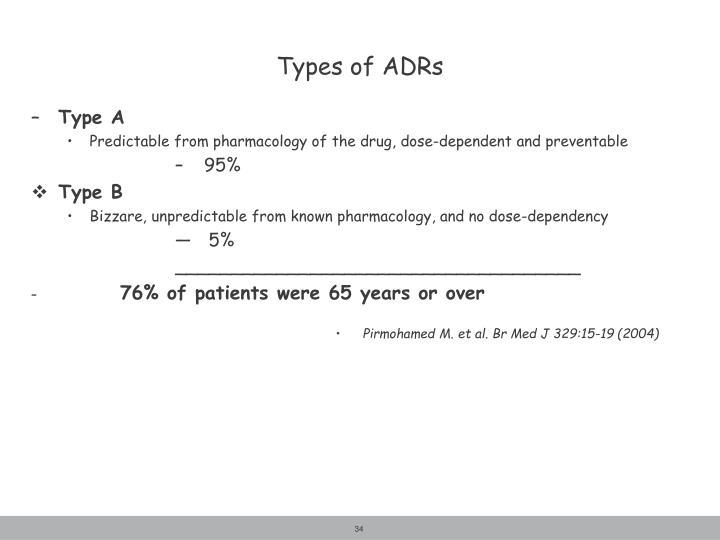 Types of ADRs
