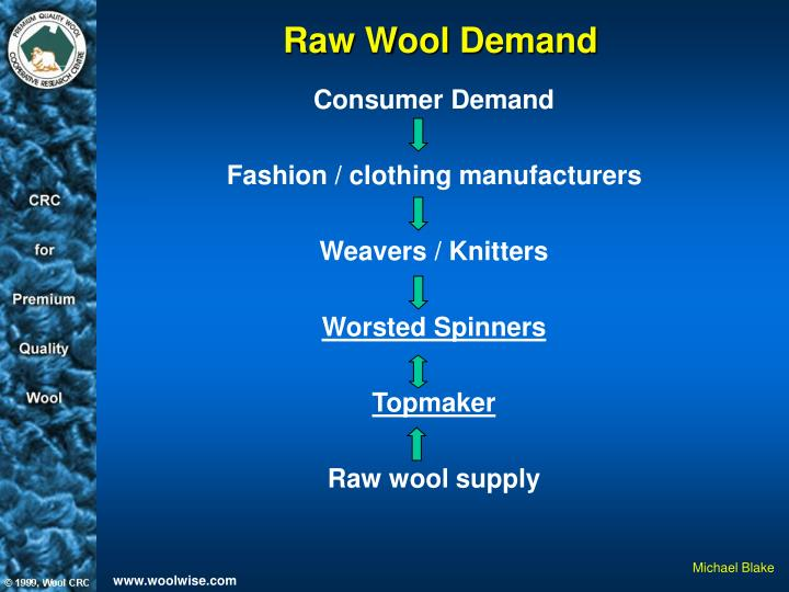 Raw wool demand