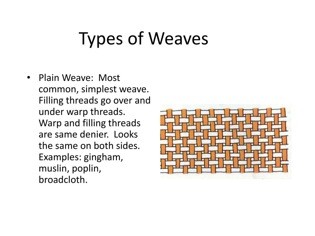 Types of Weaves