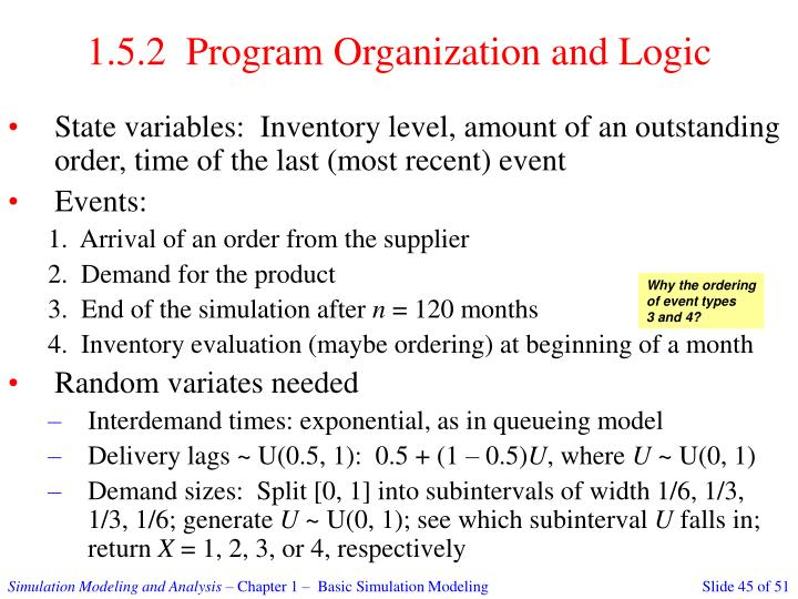 1.5.2  Program Organization and Logic