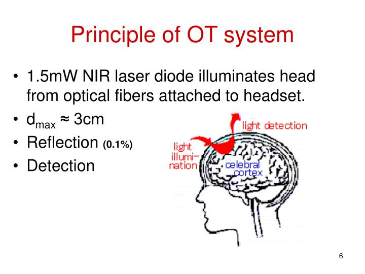 Principle of OT system