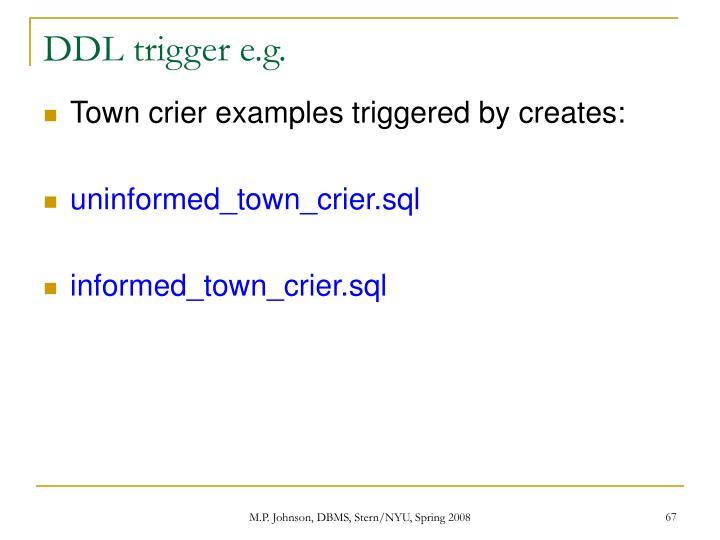 DDL trigger e.g.