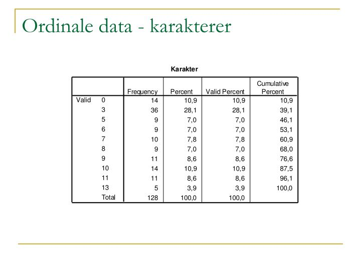 Ordinale data - karakterer