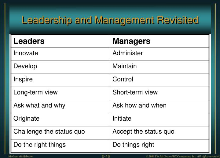 Leadership and Management Revisited