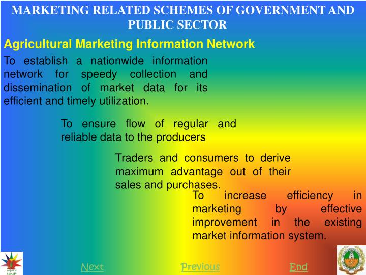 MARKETING RELATED SCHEMES OF GOVERNMENT AND PUBLIC SECTOR