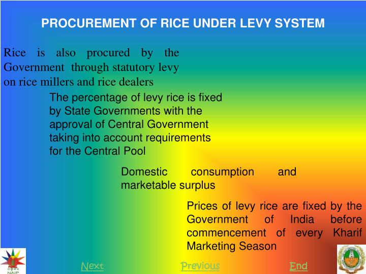 PROCUREMENT OF RICE UNDER LEVY SYSTEM