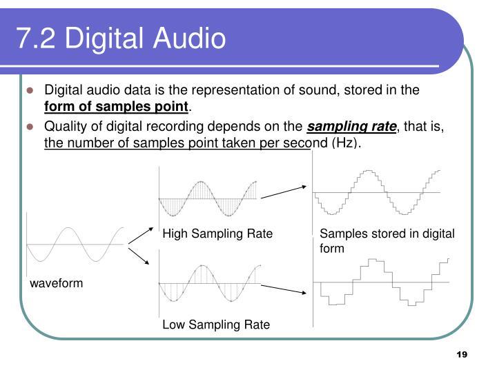 7.2 Digital Audio