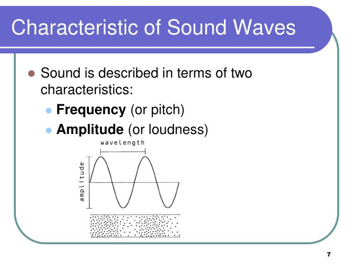 Characteristic of Sound Waves