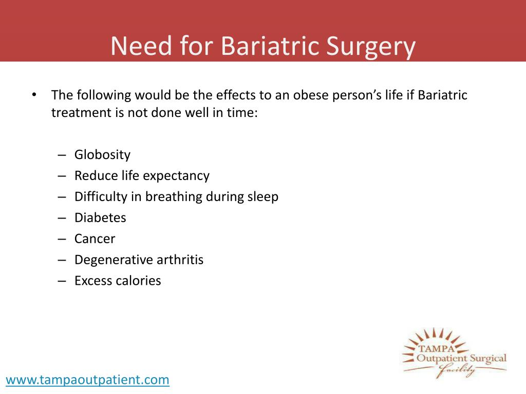 Need for Bariatric Surgery