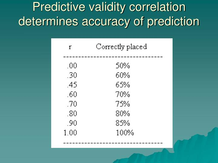 Predictive validity correlation determines accuracy of prediction