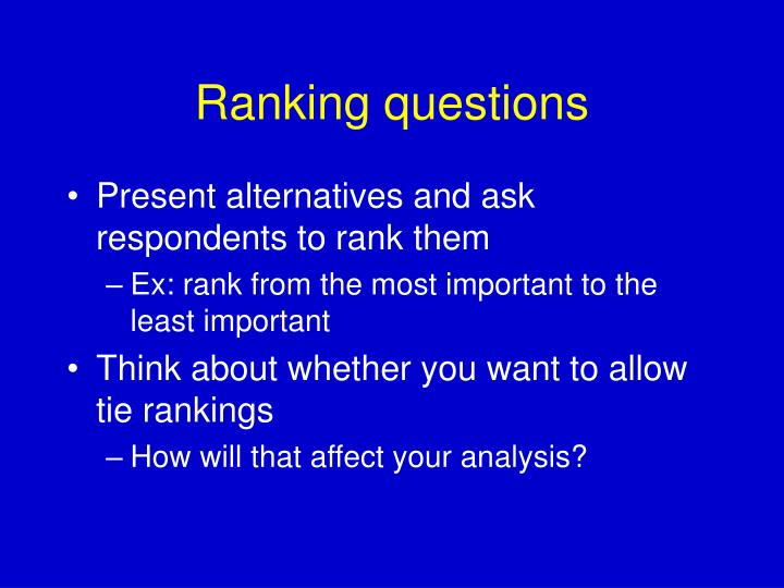 Ranking questions