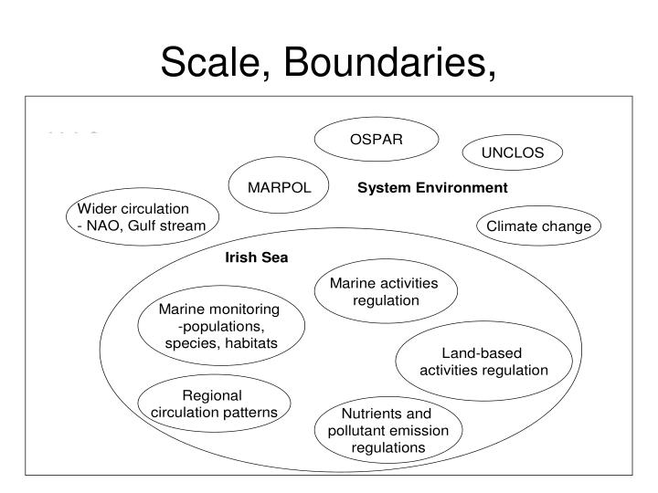 Scale, Boundaries,
