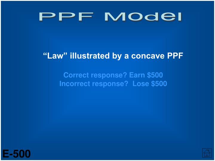 PPF Model