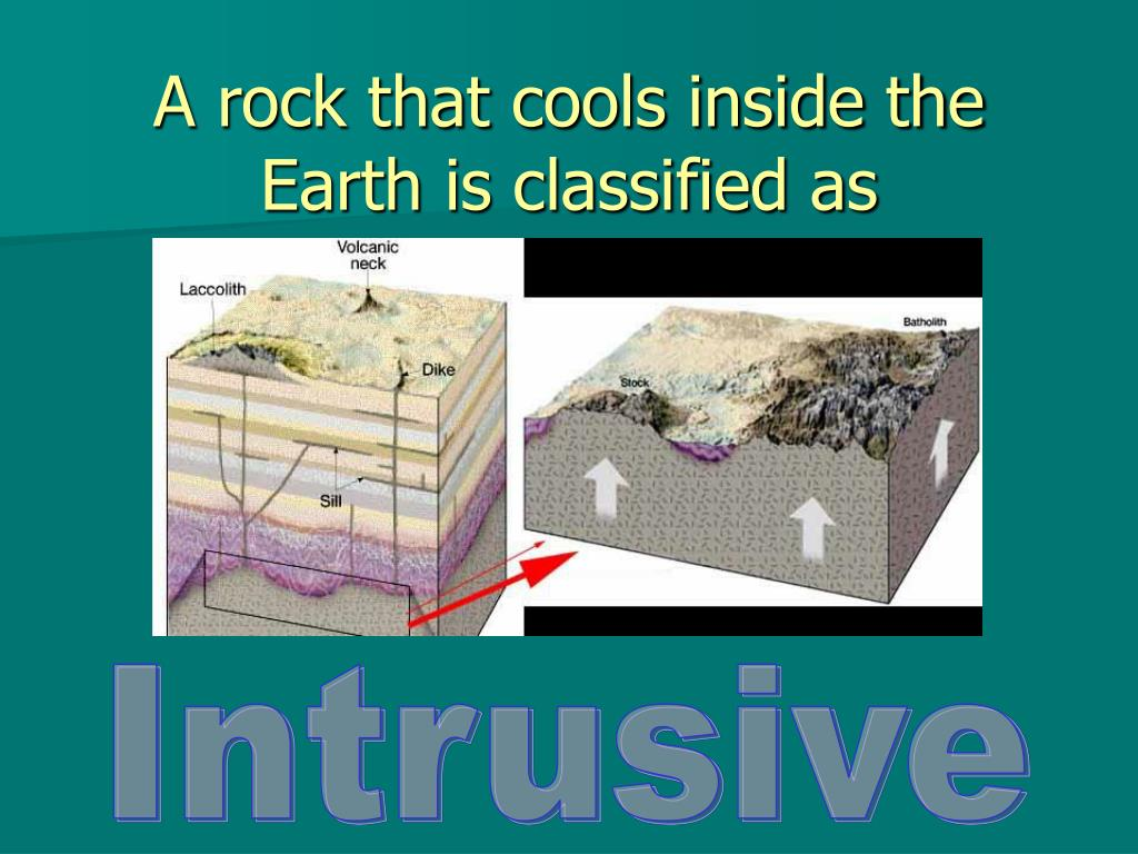 A rock that cools inside the Earth is classified as