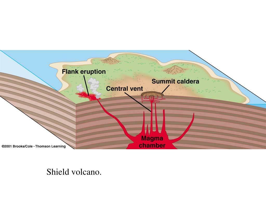 Shield volcano.