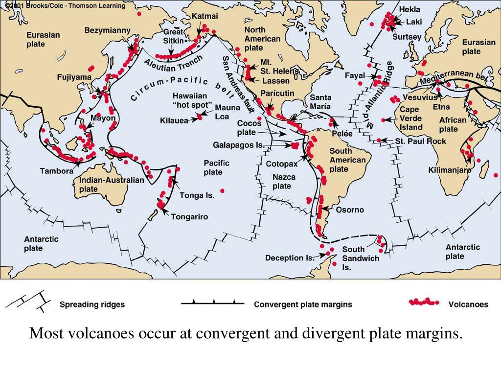 Most volcanoes occur at convergent and divergent plate margins.