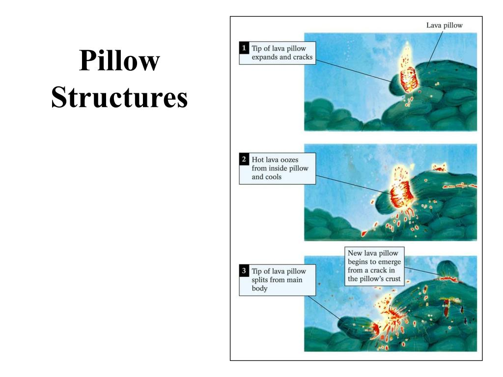Pillow Structures