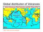 global distribution of volcanoes
